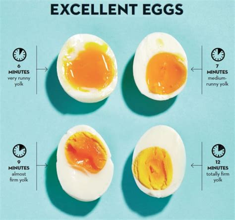 how to get perfectly boiled eggs food meditation hrana