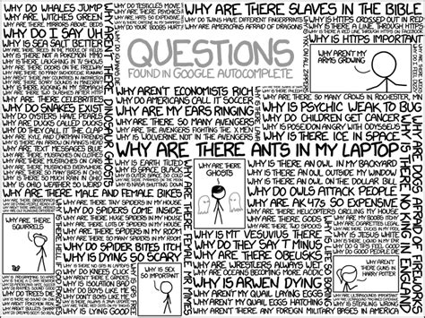 what is the most googled question xkcd questions