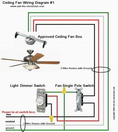 Ceiling Fan Connection Install And Wire A Ceiling Fan