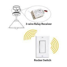 Basic Wireless Light Switch Kit by 1000 Images About Back Porch Lighting Idea On