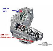 GM's 4T45E Transmissions The Good Bad And Ugly
