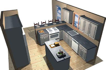 the basic layout of a kitchen city renovations