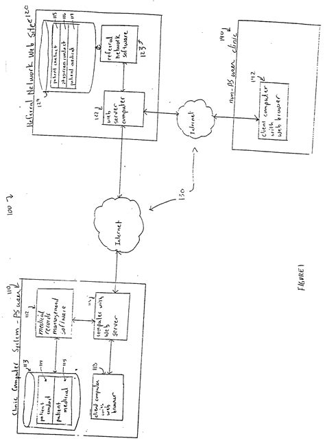 Patent Us20060106644 Patient Referral And Physician To by Patent Us20060106644 Patient Referral And Physician To
