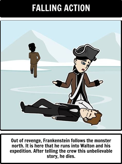 plots and themes of frankenstein best 25 frankenstein mary shelley summary ideas on
