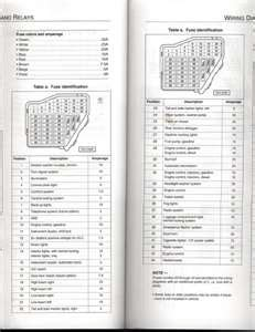 solved  vw beetle fuse diagram fixya