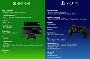 is the xbox one better than ps4 xbox one vs ps4 which is better toptentrustedreviews