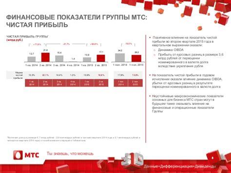 2014 review 1pp 130515 1 финансовые итоги мтс 2 квартал 2015