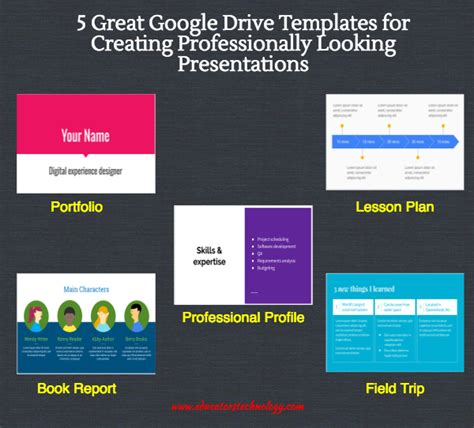 5 Great Google Drive Templates For Creating Professionally Looking Presentations Educational Drive Presentation Templates