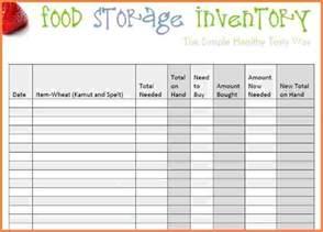 pantry inventory spreadsheet vertola