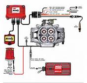 Pro Drag Race Car Wiring Diagram  Free Image &amp Engine