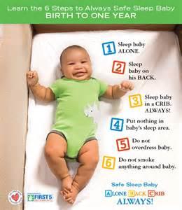 safe sleep crib safety healthy mothers healthy babies