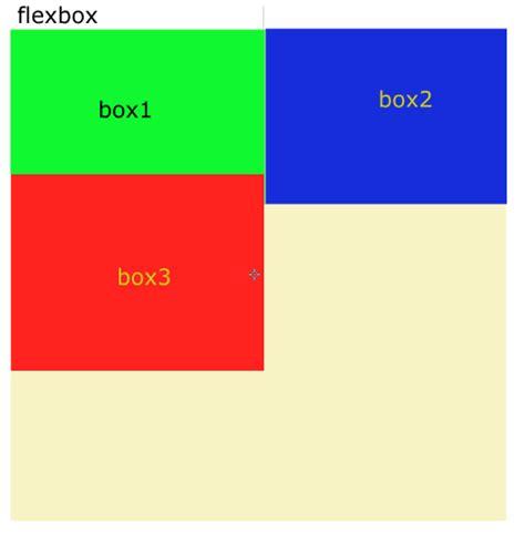 masonry layout using css html masonry layout in css3 stack overflow