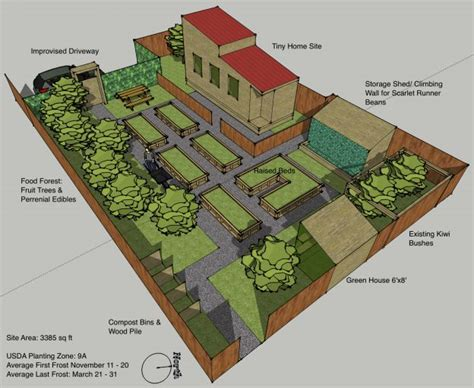 Permaculture Garden Plan Sketchup This Would Be Awesome Permaculture Garden Layout