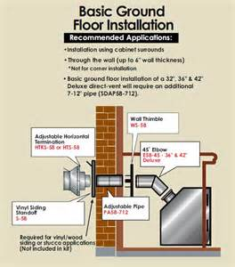 direct vent gas fireplace installation quotes
