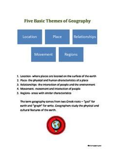 5 themes of geography illustration five themes of geography handouts and graphic organizer set