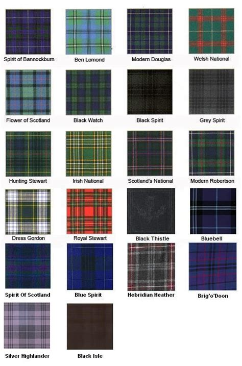 checkered shirt pattern name fashioninfographics know your tartans plaid check