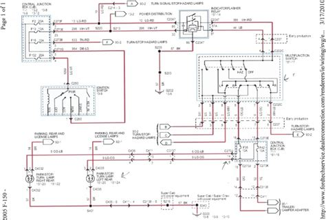 ford light wiring diagram for dummies wiring