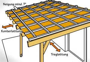 dach selber decken dach decken mit bitumenwellplatten obi ratgeber