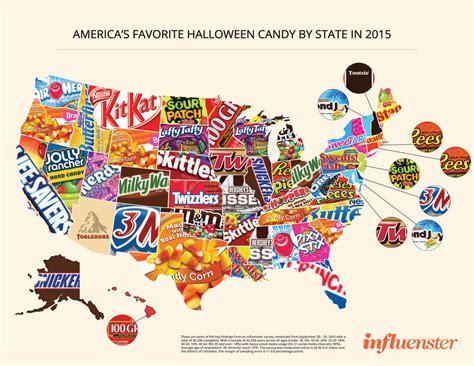 top 50 candy bars most popular halloween candy in each us state sneakhype