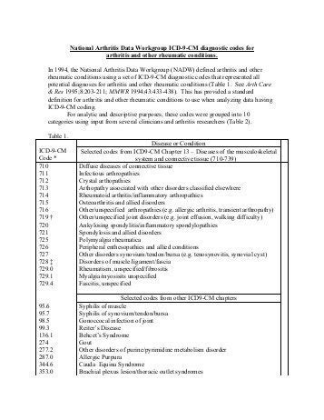 icd 9 cm vol 1 diagnostic codes 72887 find a code icd 9 cm