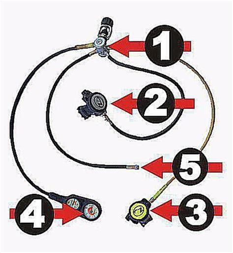 dive regulator description of scuba diving regulator parts