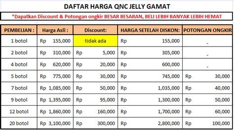 Qnc Jelly Gamat Halal jelly gamat qnc 100 teripang emas asli