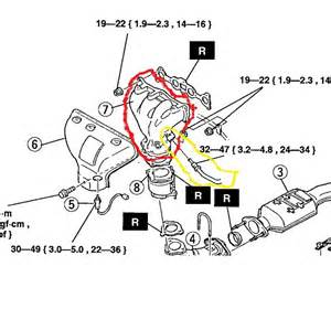 Chevy equinox fuse box diagram furthermore silverado rear view mirror