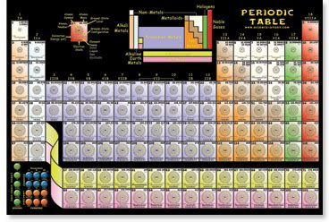 up to date printable periodic table periodic table of the elements science posters and more