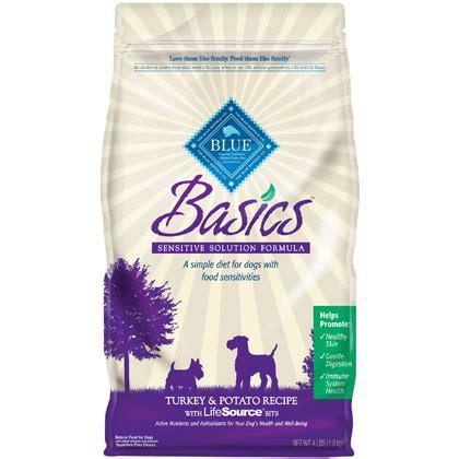 blue buffalo basics puppy blue buffalo basics food 1800petmeds