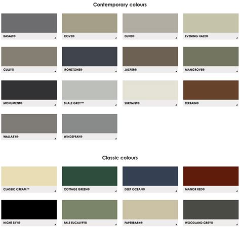 polymeric sand colors colorbond colour chart all beaches roofing