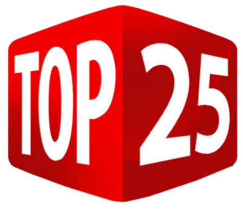 Best 25 Best Business Today Top 25 Corporates Tsl The Times Of Sri
