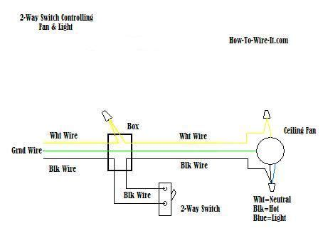 wiring diagram for kitchen exhaust fan wiring automotive