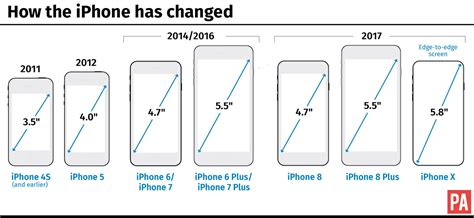 apple x sales apple has announced three new iphones costing up to 163 1149