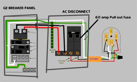 electrical   hook     ac disconnect home improvement stack exchange