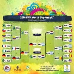 tableau de la coupe du monde 2014