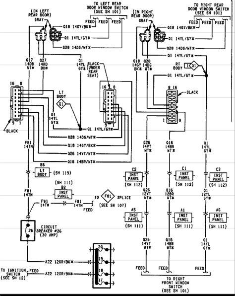 95 jeep grand fuse diagram