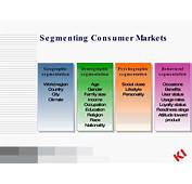 Chapter7 Market Segmentation Targeting Positioning