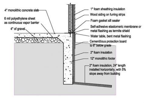 define section break capillary break beneath slab polyethylene sheeting or