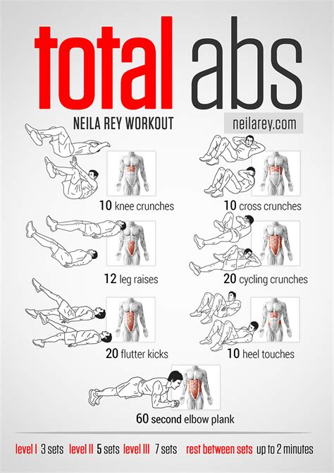 ab workouts for without equipment