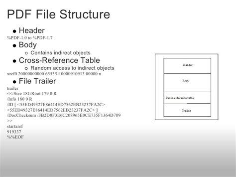 file layout header app engine program pdf file format and exploitation hemanshu asolia