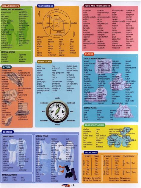 best basic grammar book 17 best images about learning vocabulary and