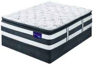 Buy Mattress In Store Serta I Comfort Hybrid Observer Plush Pillow Top