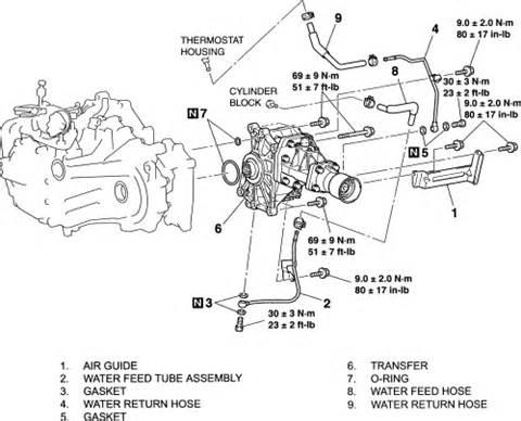 Mitsubishi Endeavor Transmission Repair Guides Transfer Transfer Removal