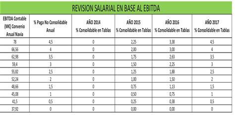 porcentajes detracciones 2016 tabla detracciones tabla detracciones tasas de detraccion 2016