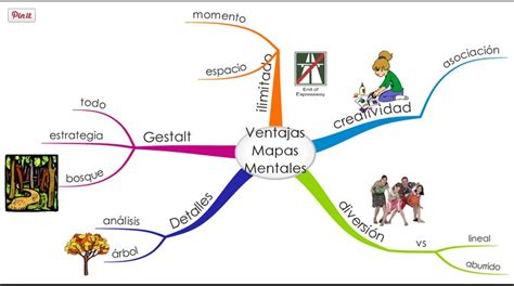mapas mentales imagenes ejemplos mapa mental qu 233 es caracteristicas im 225 genes y ejemplos