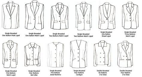 jacket pattern types jacket collar styles women jackets style beta kappa