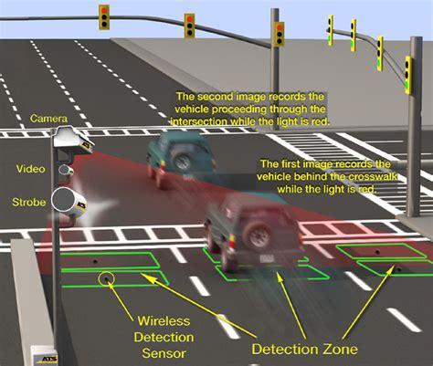 red light cameras virginia red light cameras return to arlington arlnow com