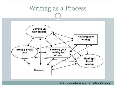 demystifying dissertation writing dissertation writing pdf demystifying dissertation