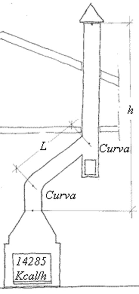 dimensione canna fumaria camino costruire un camino per una stufa a legna stufepretti it