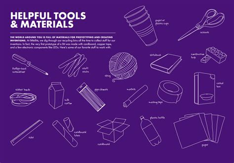 eve online invention tutorial how to materials our littlebits gizmos and gadgets kit 2nd edition review